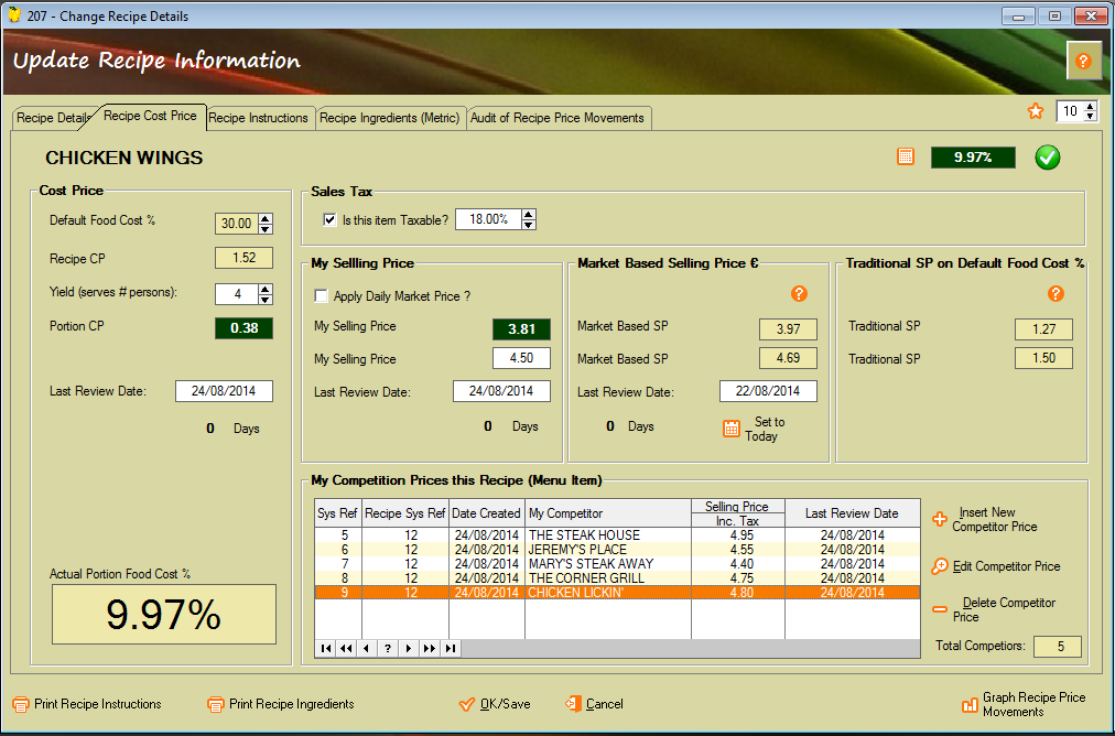 Simply foodcalc andromida software food operations default food cost with a visual indicator to highlight if your recipe is above or below default food cost forumfinder Image collections